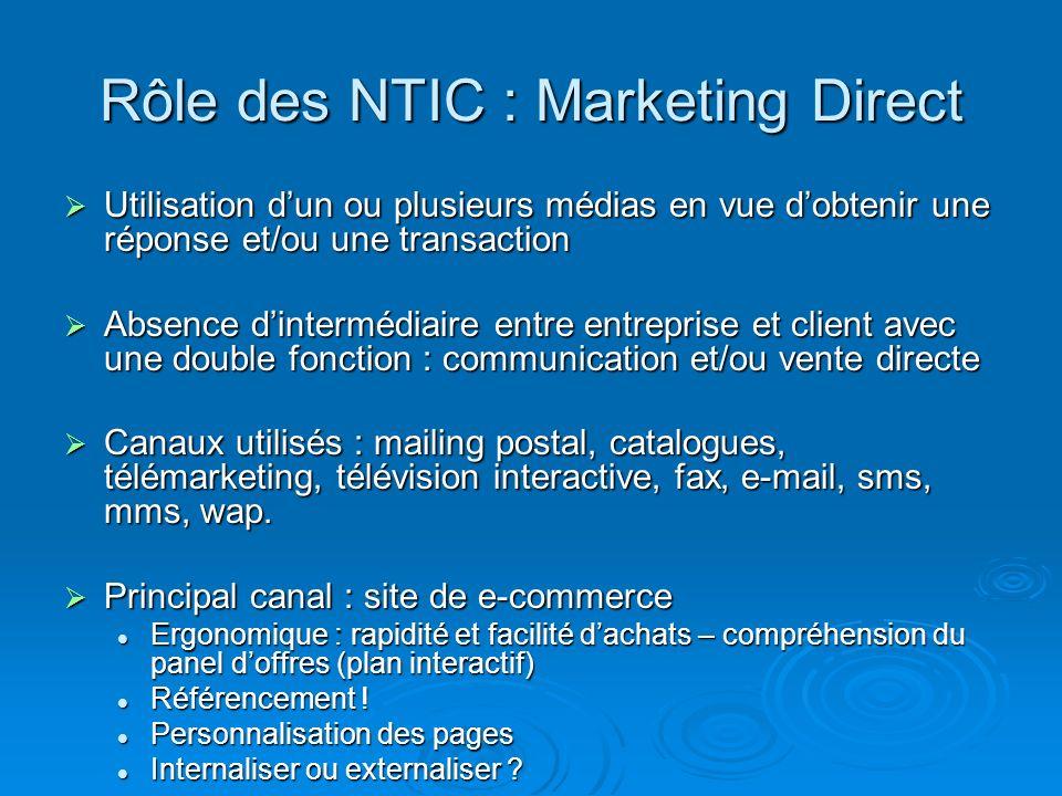 Rôle des NTIC : Marketing Direct Utilisation dun ou plusieurs médias en vue dobtenir une réponse et/ou une transaction Utilisation dun ou plusieurs mé
