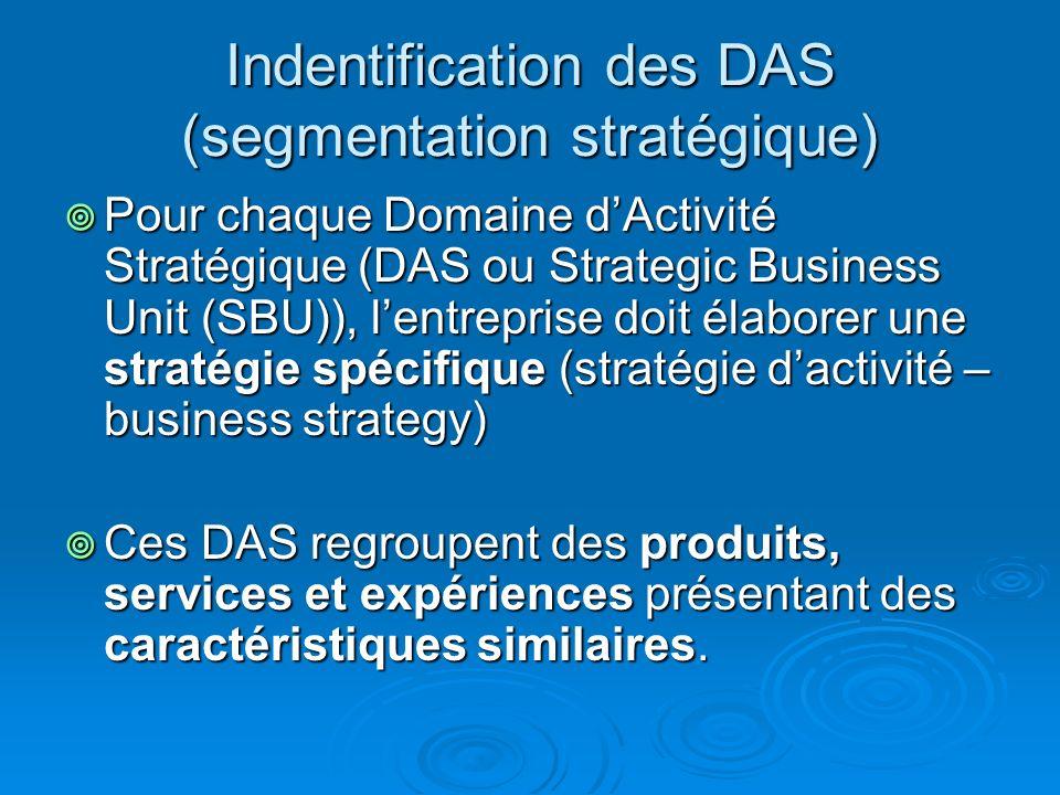 Indentification des DAS (segmentation stratégique) Pour chaque Domaine dActivité Stratégique (DAS ou Strategic Business Unit (SBU)), lentreprise doit