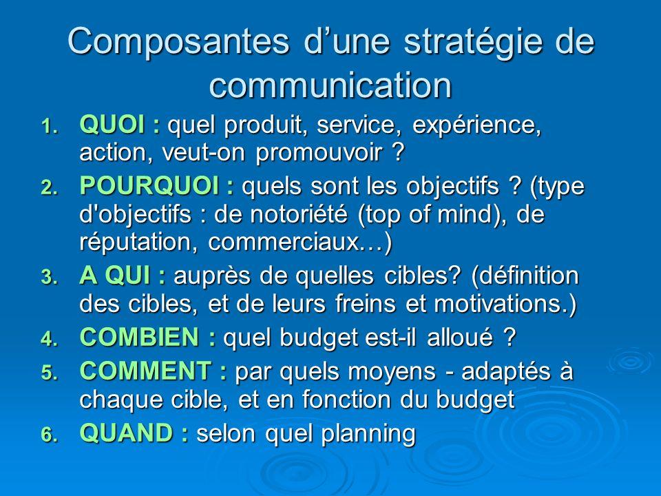 Composantes dune stratégie de communication 1. QUOI : quel produit, service, expérience, action, veut-on promouvoir ? 2. POURQUOI : quels sont les obj