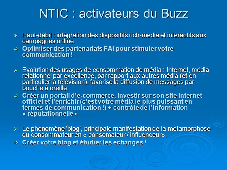 NTIC : activateurs du Buzz Haut-débit : intégration des dispositifs rich-media et interactifs aux campagnes online. Haut-débit : intégration des dispo
