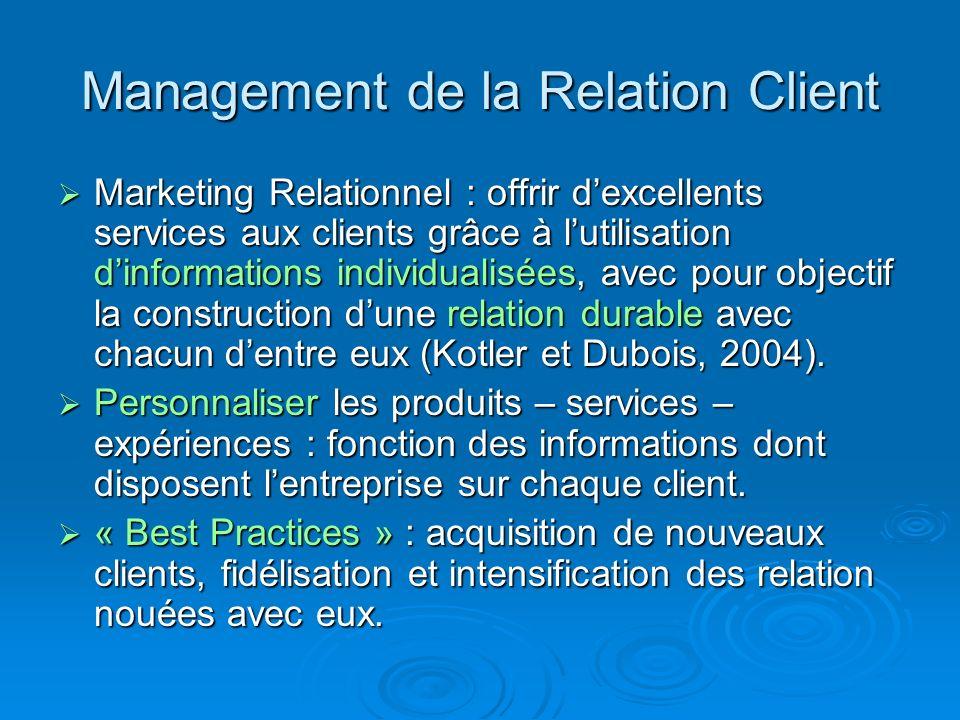 Management de la Relation Client Marketing Relationnel : offrir dexcellents services aux clients grâce à lutilisation dinformations individualisées, a