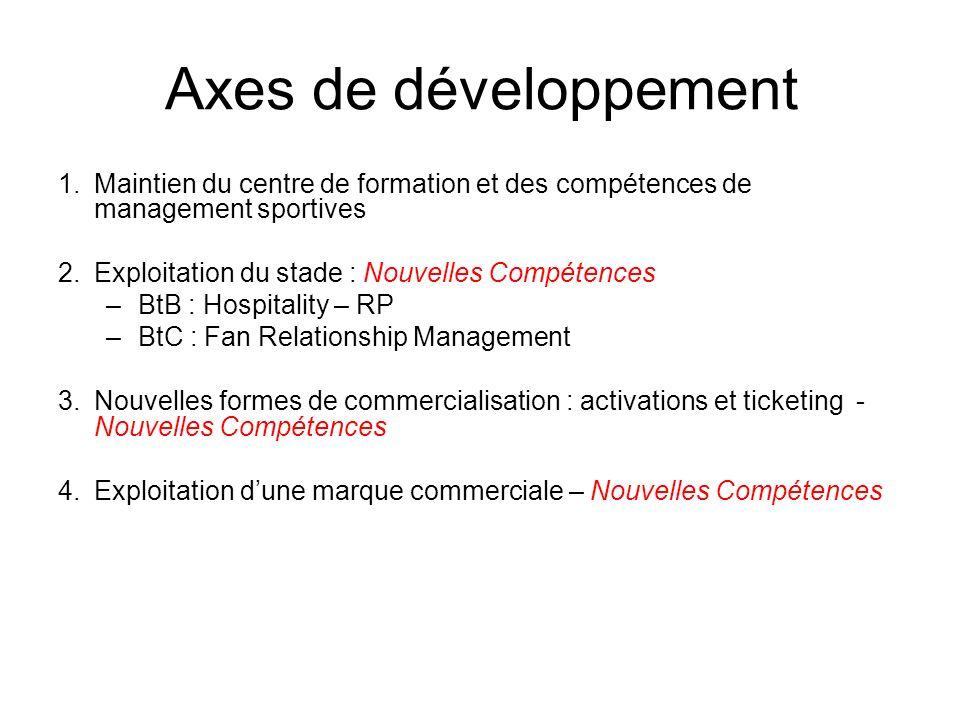 Axes de développement 1.Maintien du centre de formation et des compétences de management sportives 2.Exploitation du stade : Nouvelles Compétences –Bt