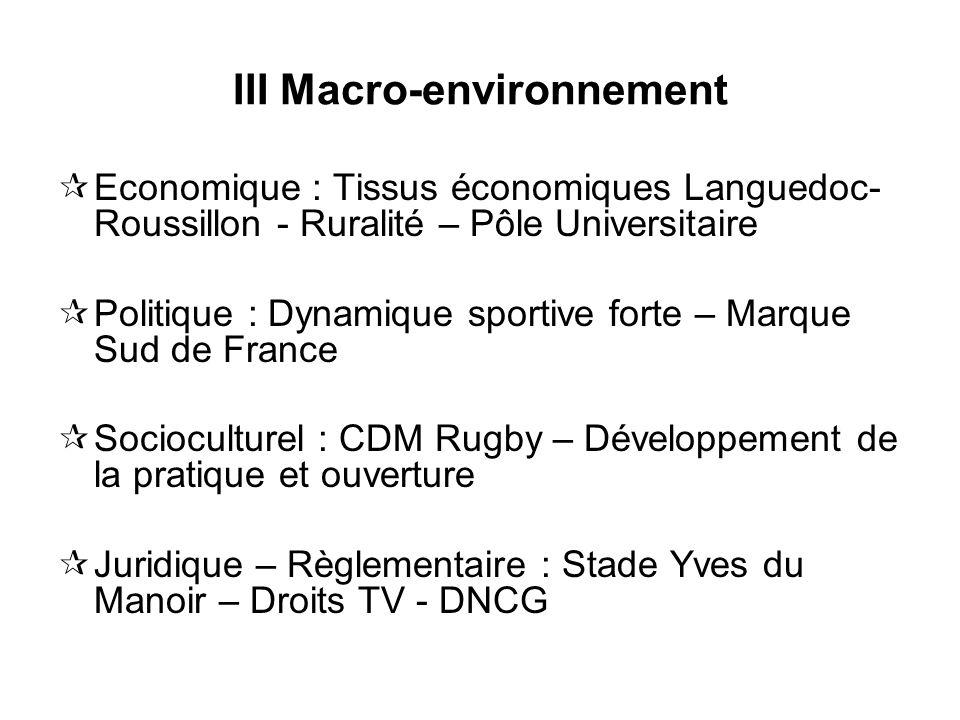 III Macro-environnement Economique : Tissus économiques Languedoc- Roussillon - Ruralité – Pôle Universitaire Politique : Dynamique sportive forte – M