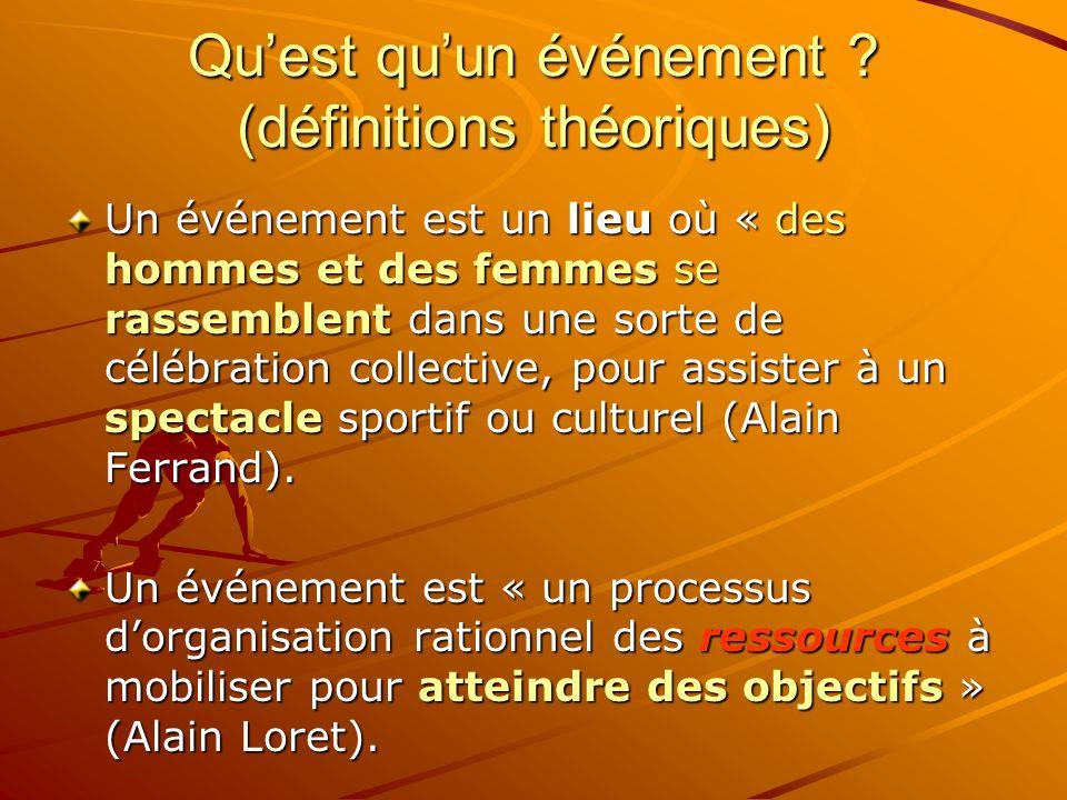 Quest quun événement ? (définitions théoriques) Un événement est un lieu où « des hommes et des femmes se rassemblent dans une sorte de célébration co