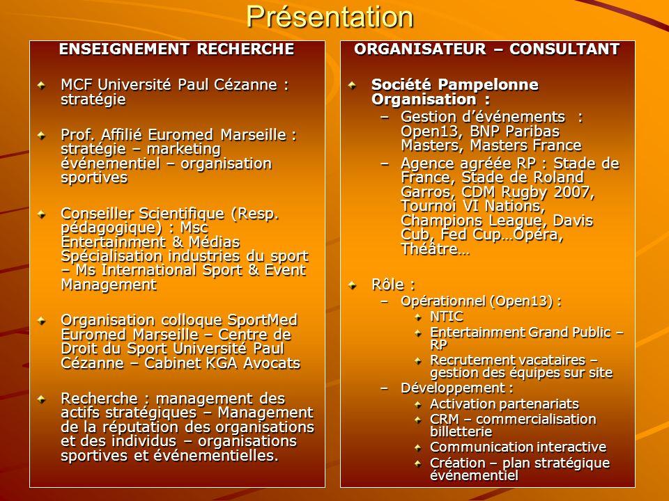 Présentation ENSEIGNEMENT RECHERCHE MCF Université Paul Cézanne : stratégie Prof. Affilié Euromed Marseille : stratégie – marketing événementiel – org