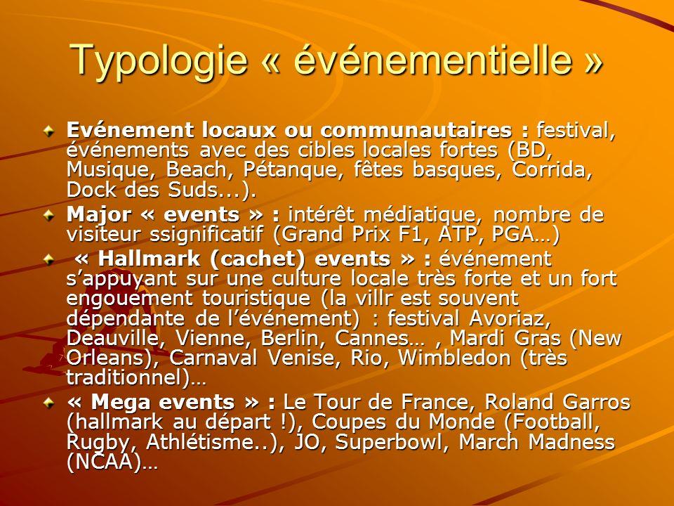Evénement locaux ou communautaires : festival, événements avec des cibles locales fortes (BD, Musique, Beach, Pétanque, fêtes basques, Corrida, Dock d