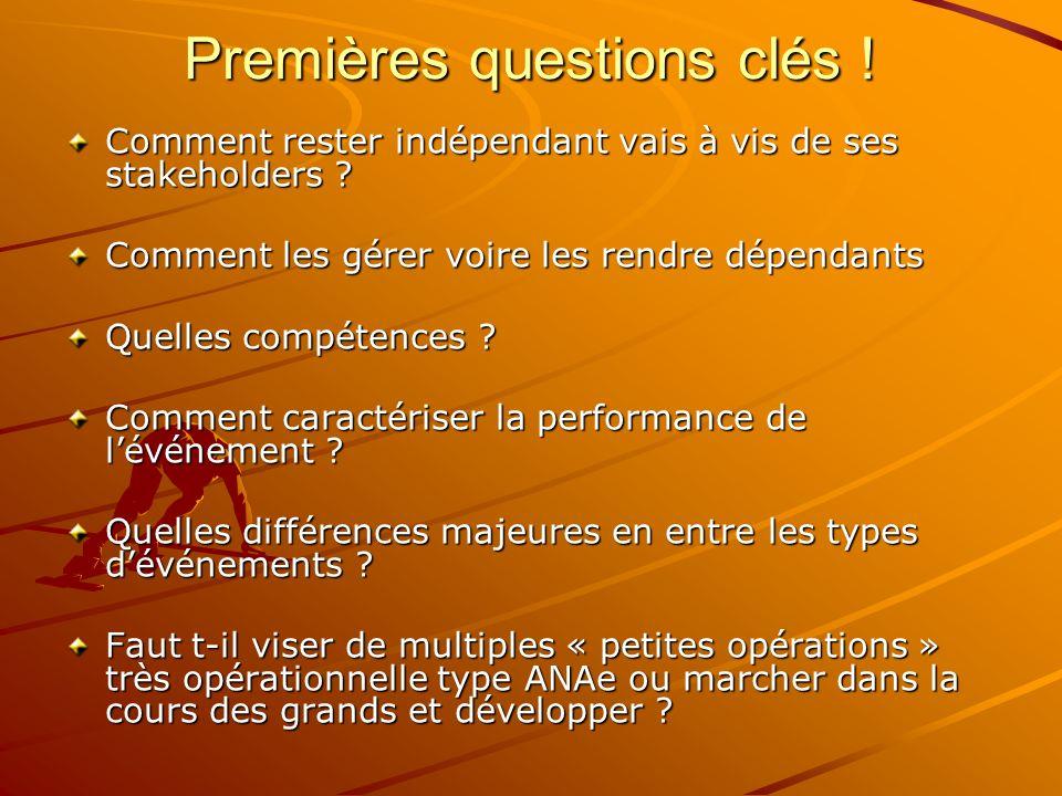 Premières questions clés ! Comment rester indépendant vais à vis de ses stakeholders ? Comment les gérer voire les rendre dépendants Quelles compétenc
