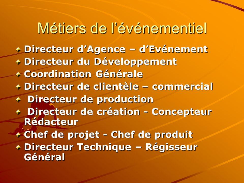 Métiers de lévénementiel Directeur dAgence – dEvénement Directeur du Développement Coordination Générale Directeur de clientèle – commercial Directeur