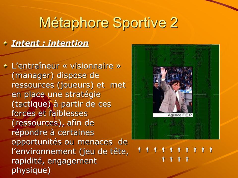 Métaphore Sportive 2 Intent : intention Lentraîneur « visionnaire » (manager) dispose de ressources (joueurs) et met en place une stratégie (tactique)