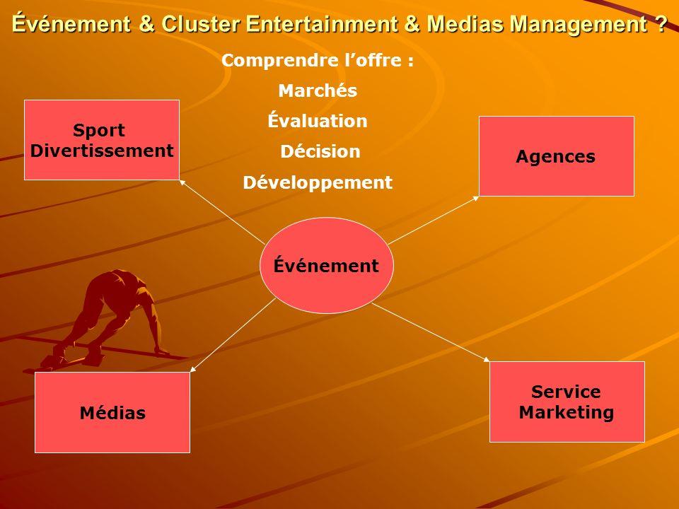 Événement & Cluster Entertainment & Medias Management ? Événement Médias Sport Divertissement Service Marketing Agences Comprendre loffre : Marchés Év