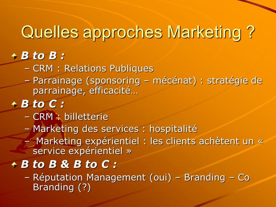 Quelles approches Marketing ? B to B : –CRM : Relations Publiques –Parrainage (sponsoring – mécénat) : stratégie de parrainage, efficacité… B to C : –