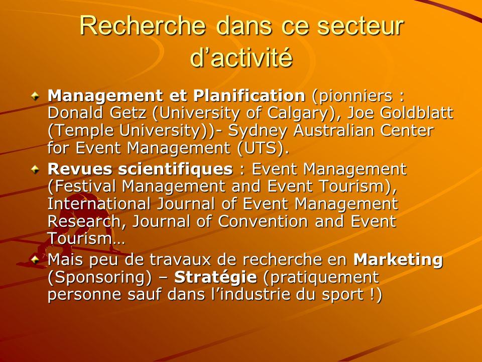 Recherche dans ce secteur dactivité Management et Planification (pionniers : Donald Getz (University of Calgary), Joe Goldblatt (Temple University))-