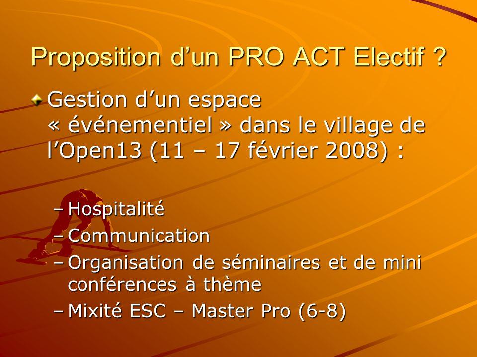 Proposition dun PRO ACT Electif ? Gestion dun espace « événementiel » dans le village de lOpen13 (11 – 17 février 2008) : –Hospitalité –Communication