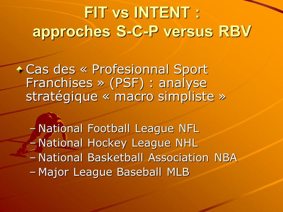 FIT vs INTENT : approches S-C-P versus RBV Cas des « Profesionnal Sport Franchises » (PSF) : analyse stratégique « macro simpliste » –National Footbal