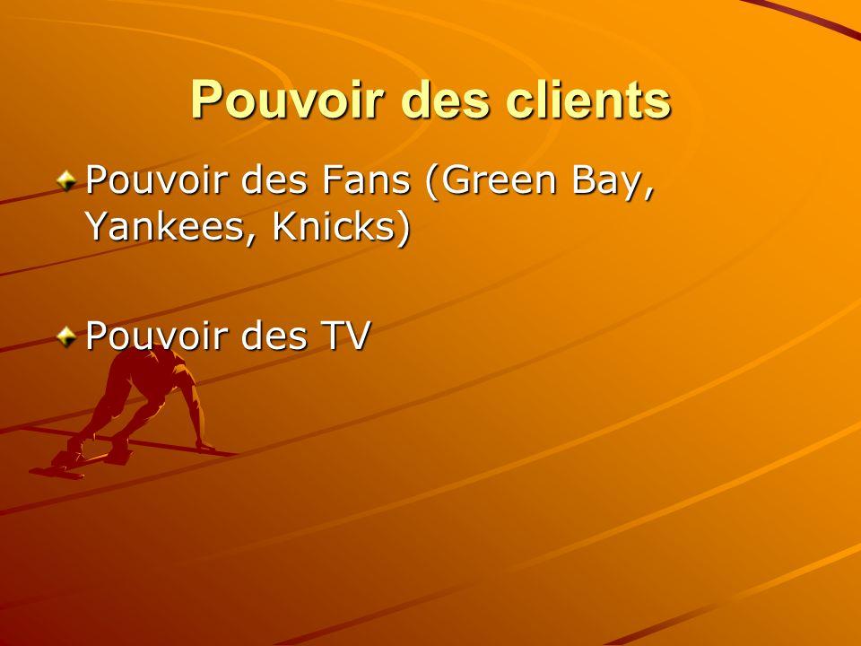 Pouvoir des clients Pouvoir des Fans (Green Bay, Yankees, Knicks) Pouvoir des TV