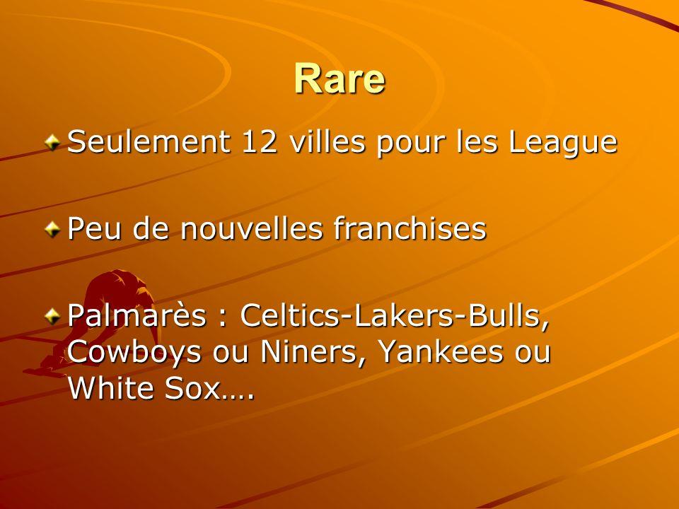 Rare Seulement 12 villes pour les League Peu de nouvelles franchises Palmarès : Celtics-Lakers-Bulls, Cowboys ou Niners, Yankees ou White Sox….