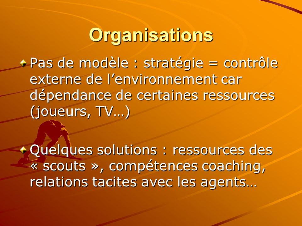 Organisations Pas de modèle : stratégie = contrôle externe de lenvironnement car dépendance de certaines ressources (joueurs, TV…) Quelques solutions
