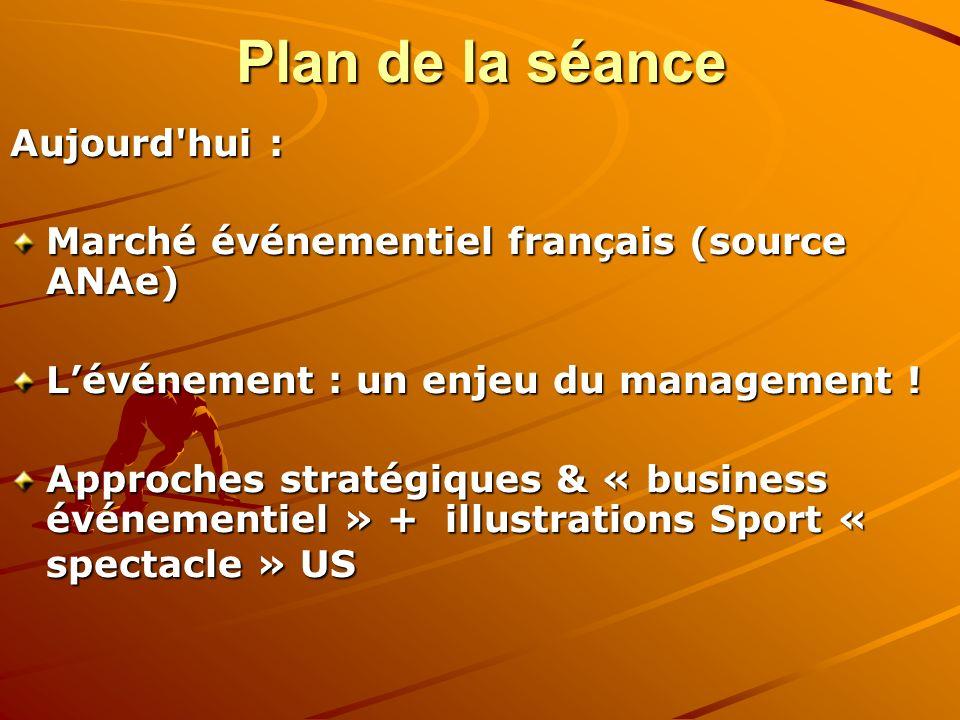 Plan de la séance Aujourd'hui : Marché événementiel français (source ANAe) Lévénement : un enjeu du management ! Approches stratégiques & « business é
