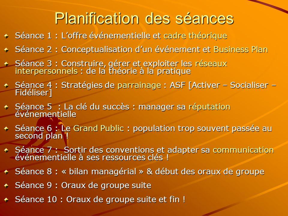 Planification des séances Séance 1 : Loffre événementielle et cadre théorique Séance 2 : Conceptualisation dun événement et Business Plan Séance 3 : C