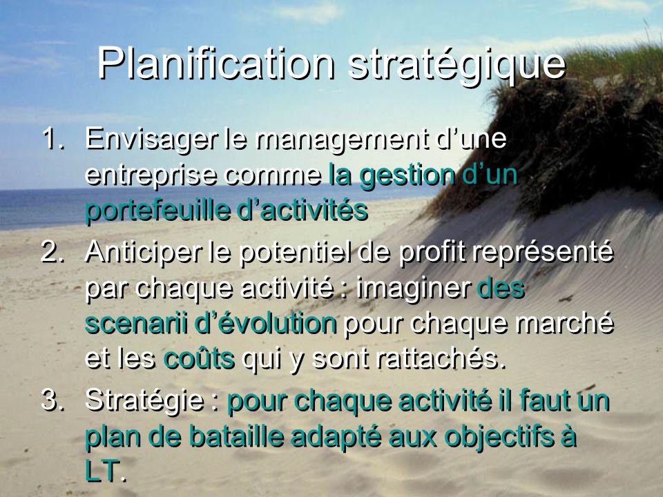 Planification stratégique 1.Envisager le management dune entreprise comme la gestion dun portefeuille dactivités 2.Anticiper le potentiel de profit re