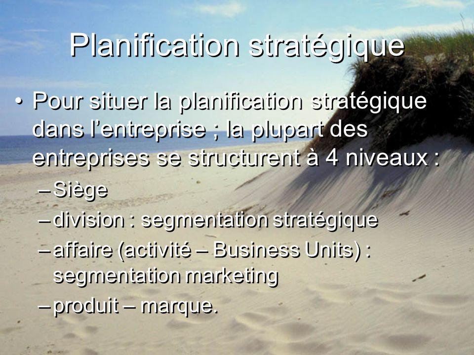 Planification stratégique Pour situer la planification stratégique dans lentreprise ; la plupart des entreprises se structurent à 4 niveaux : –Siège –