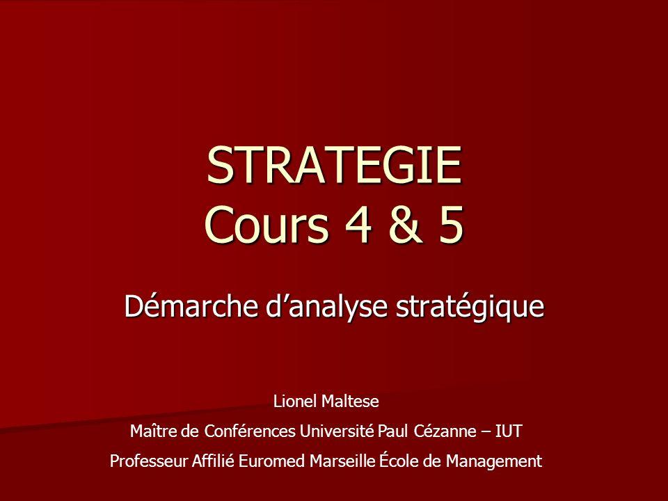 STRATEGIE Cours 4 & 5 Démarche danalyse stratégique Lionel Maltese Maître de Conférences Université Paul Cézanne – IUT Professeur Affilié Euromed Mars