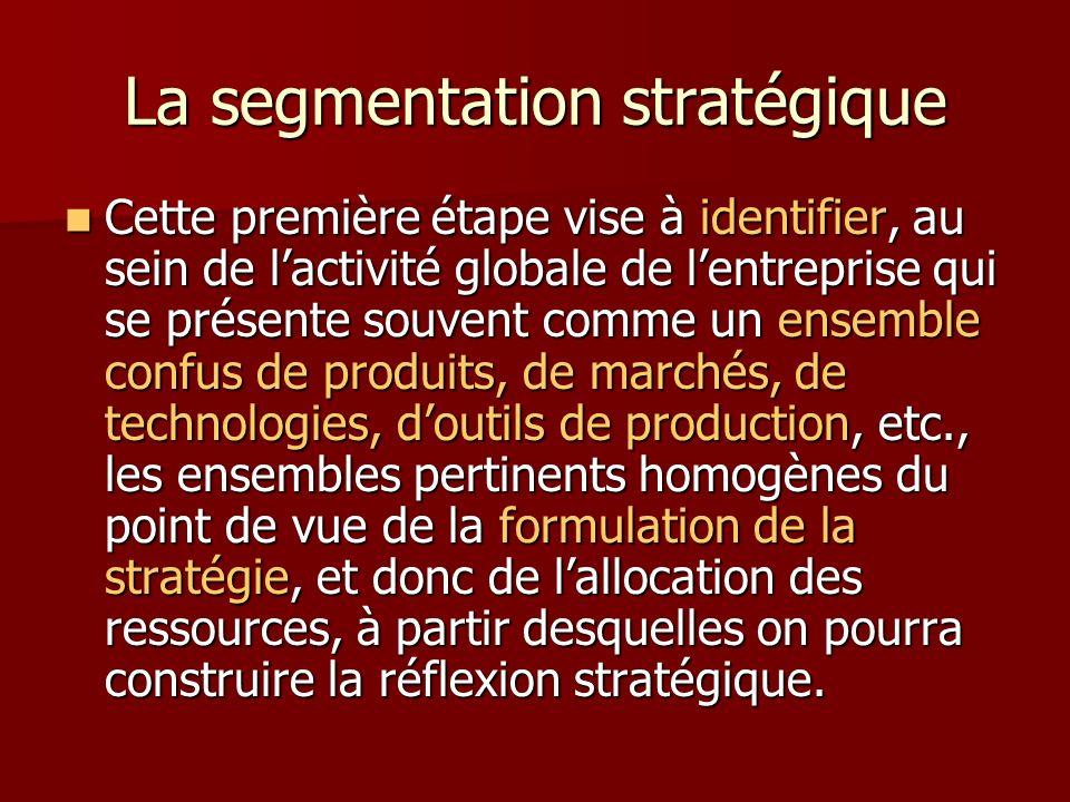 La segmentation stratégique Cette première étape vise à identifier, au sein de lactivité globale de lentreprise qui se présente souvent comme un ensem