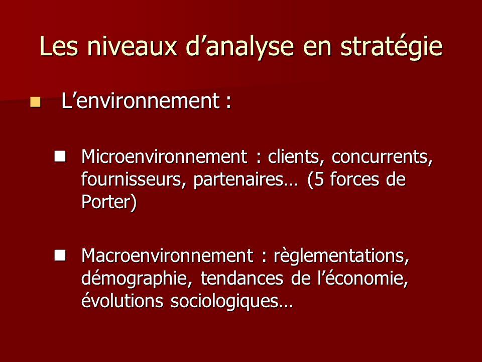 Les niveaux danalyse en stratégie Lorganisation : niveau de diagnostic le + fréquemment retenu Lorganisation : niveau de diagnostic le + fréquemment retenu –Analyse des facteurs clés de succès ou déchec : ressources et compétences –La plupart des entreprise se diversifient : nombreuses activités=> des autres niveaux (métier & domaine dactivité stratégique)