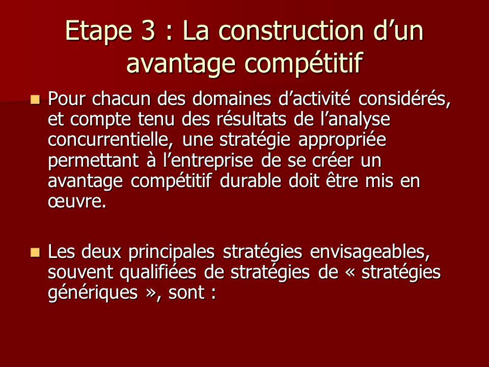Etape 3 : La construction dun avantage compétitif Pour chacun des domaines dactivité considérés, et compte tenu des résultats de lanalyse concurrentie