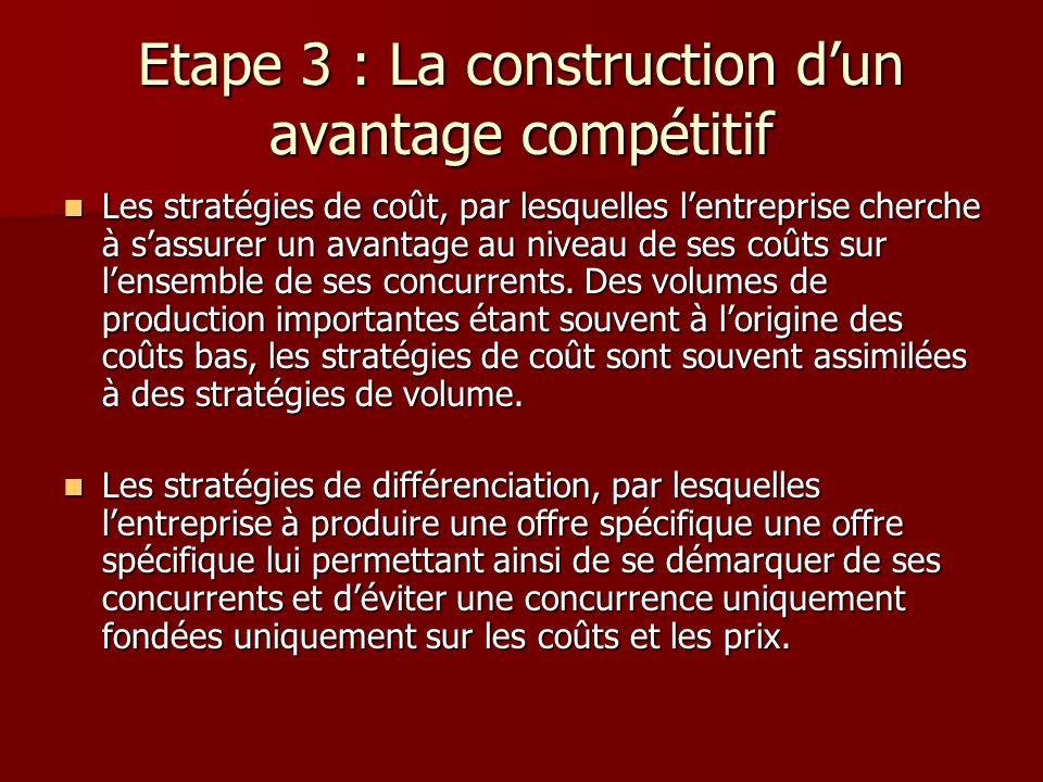Etape 3 : La construction dun avantage compétitif Les stratégies de coût, par lesquelles lentreprise cherche à sassurer un avantage au niveau de ses c