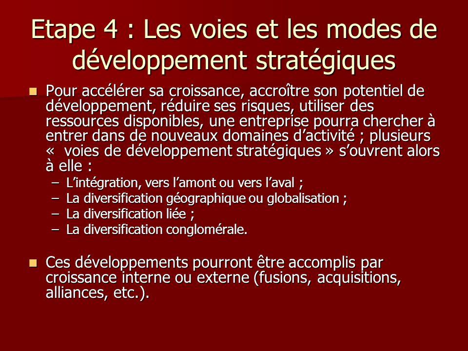 Etape 4 : Les voies et les modes de développement stratégiques Pour accélérer sa croissance, accroître son potentiel de développement, réduire ses ris