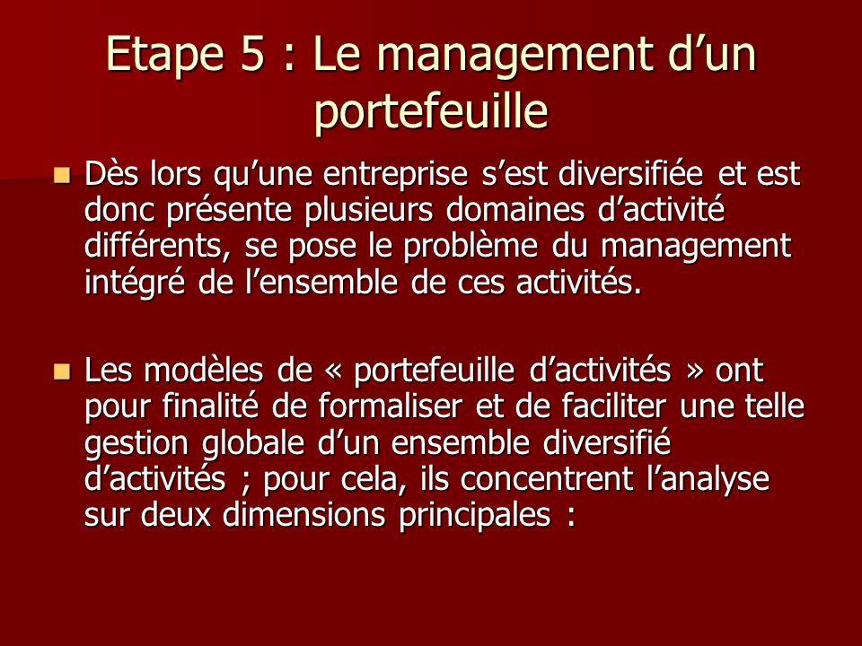 Etape 5 : Le management dun portefeuille Dès lors quune entreprise sest diversifiée et est donc présente plusieurs domaines dactivité différents, se p