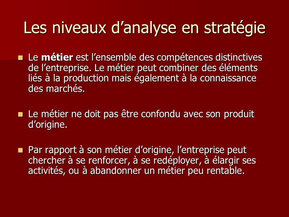 Les niveaux danalyse en stratégie Le métier est lensemble des compétences distinctives de lentreprise. Le métier peut combiner des éléments liés à la
