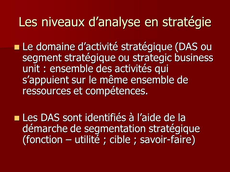 Les niveaux danalyse en stratégie Le domaine dactivité stratégique (DAS ou segment stratégique ou strategic business unit : ensemble des activités qui