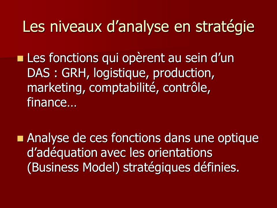 Les niveaux danalyse en stratégie Les fonctions qui opèrent au sein dun DAS : GRH, logistique, production, marketing, comptabilité, contrôle, finance…
