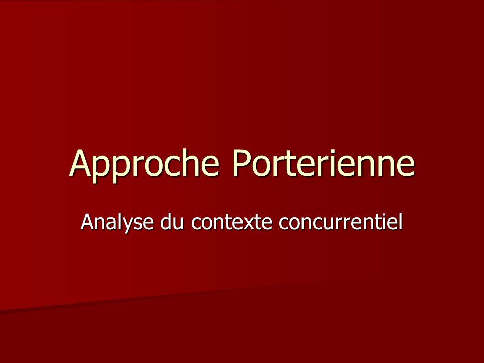 Approche Porterienne Analyse du contexte concurrentiel