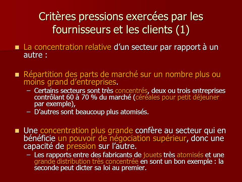 Critères pressions exercées par les fournisseurs et les clients (1) La concentration relative dun secteur par rapport à un autre : La concentration re