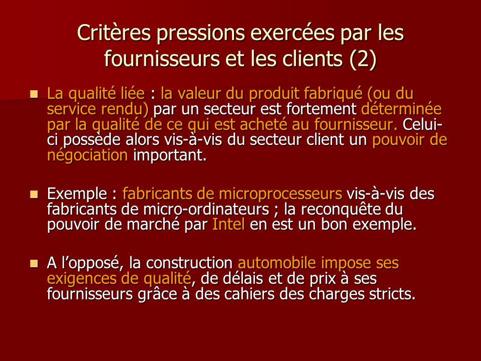 Critères pressions exercées par les fournisseurs et les clients (2) La qualité liée : la valeur du produit fabriqué (ou du service rendu) par un secte