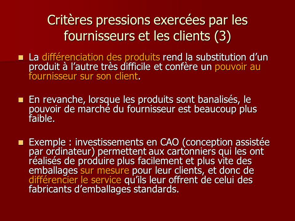 Critères pressions exercées par les fournisseurs et les clients (3) La différenciation des produits rend la substitution dun produit à lautre très dif