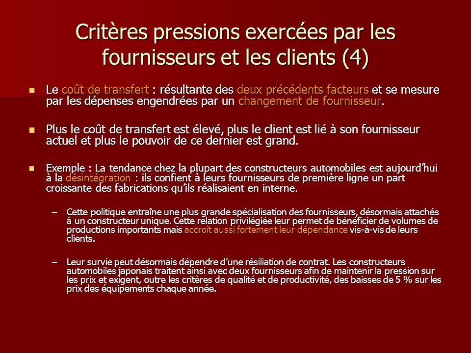Critères pressions exercées par les fournisseurs et les clients (4) Le coût de transfert : résultante des deux précédents facteurs et se mesure par le