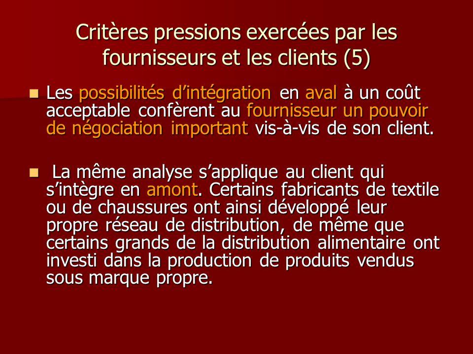 Critères pressions exercées par les fournisseurs et les clients (5) Les possibilités dintégration en aval à un coût acceptable confèrent au fournisseu