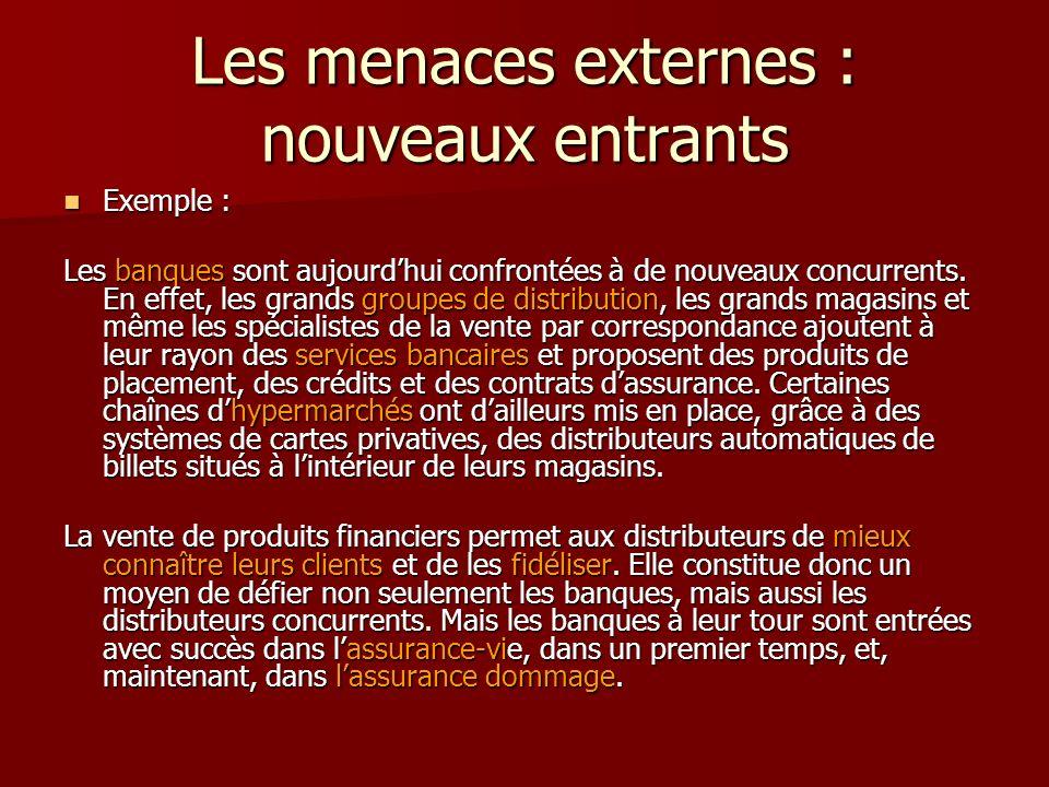 Les menaces externes : nouveaux entrants Exemple : Exemple : Les banques sont aujourdhui confrontées à de nouveaux concurrents. En effet, les grands g