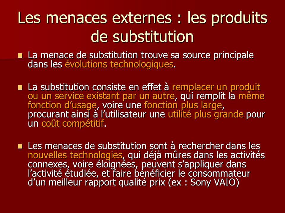 Les menaces externes : les produits de substitution La menace de substitution trouve sa source principale dans les évolutions technologiques. La menac