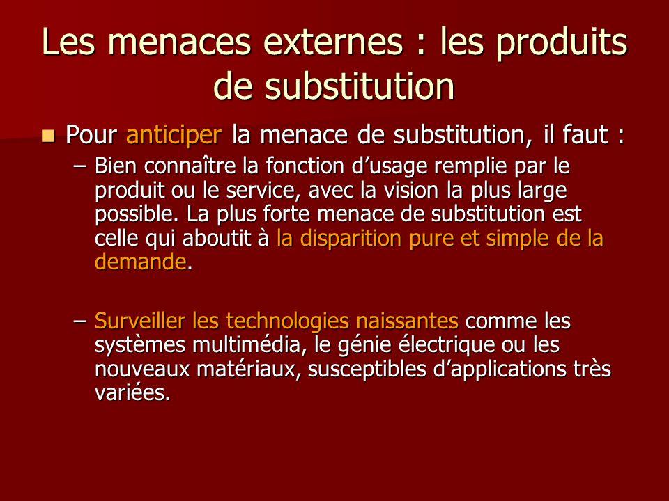 Les menaces externes : les produits de substitution Pour anticiper la menace de substitution, il faut : Pour anticiper la menace de substitution, il f