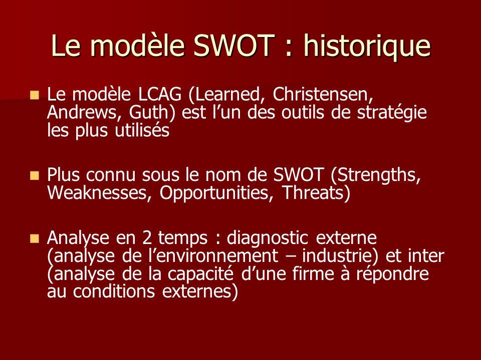 Le modèle SWOT : historique Le modèle LCAG (Learned, Christensen, Andrews, Guth) est lun des outils de stratégie les plus utilisés Plus connu sous le