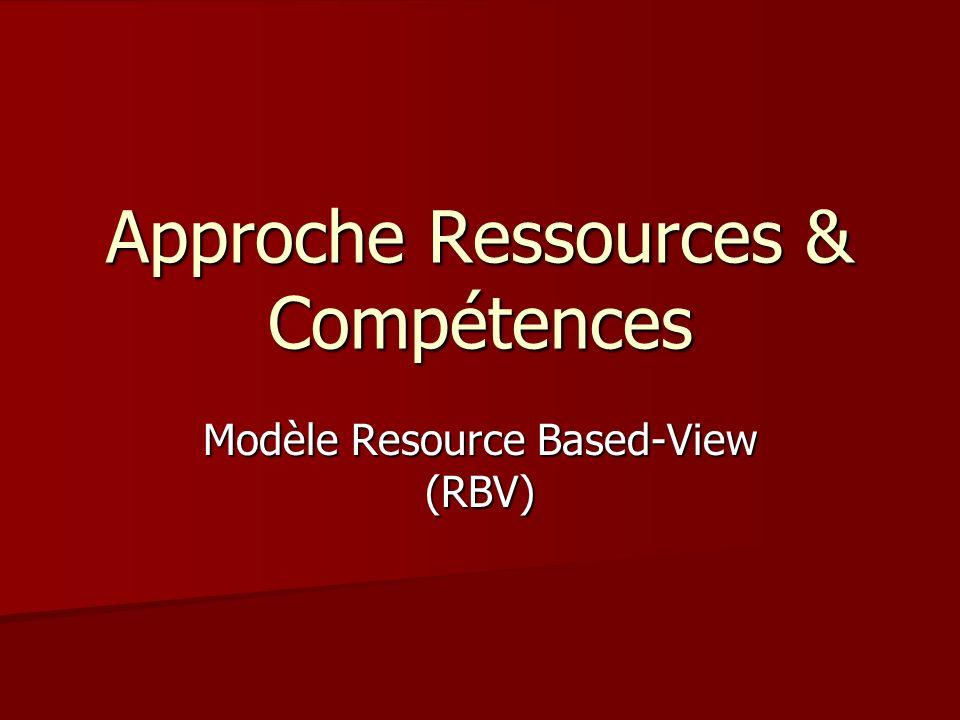 Approche Ressources & Compétences Modèle Resource Based-View (RBV)