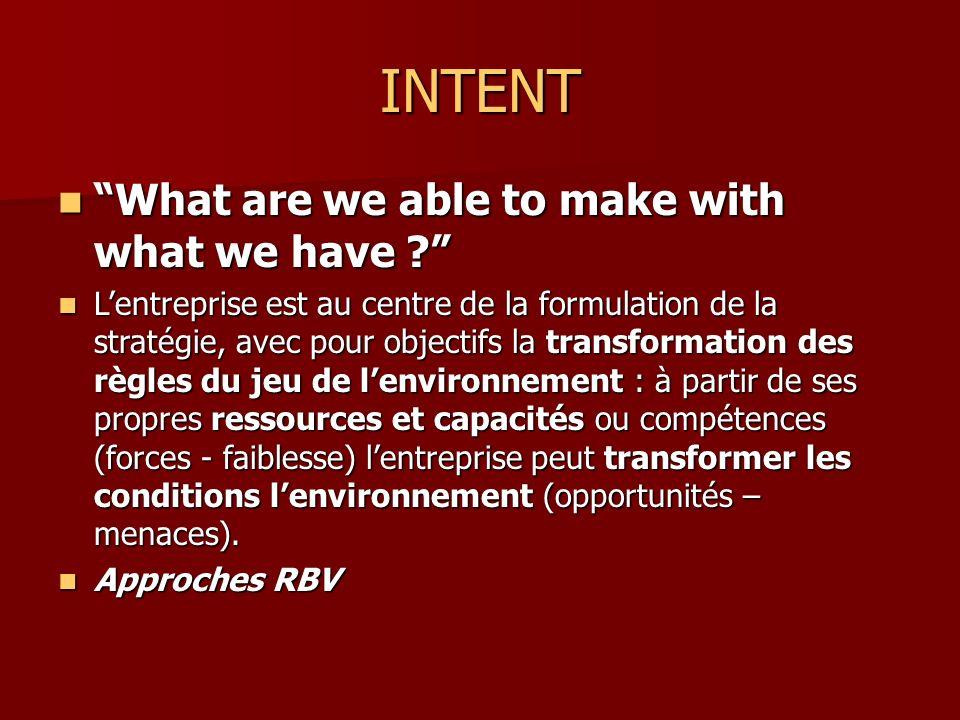 INTENT What are we able to make with what we have ? What are we able to make with what we have ? Lentreprise est au centre de la formulation de la str