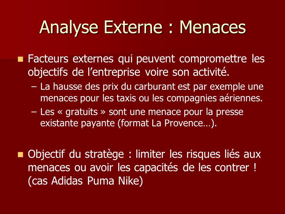 Analyse Externe : Menaces Facteurs externes qui peuvent compromettre les objectifs de lentreprise voire son activité. – –La hausse des prix du carbura