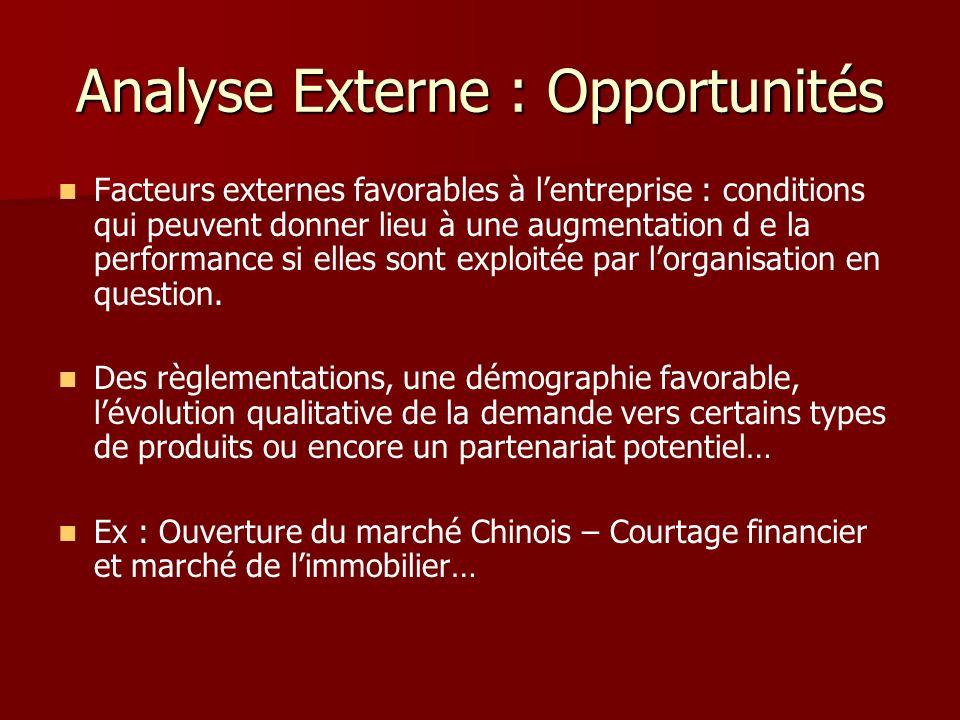 Analyse Externe : Opportunités Facteurs externes favorables à lentreprise : conditions qui peuvent donner lieu à une augmentation d e la performance s