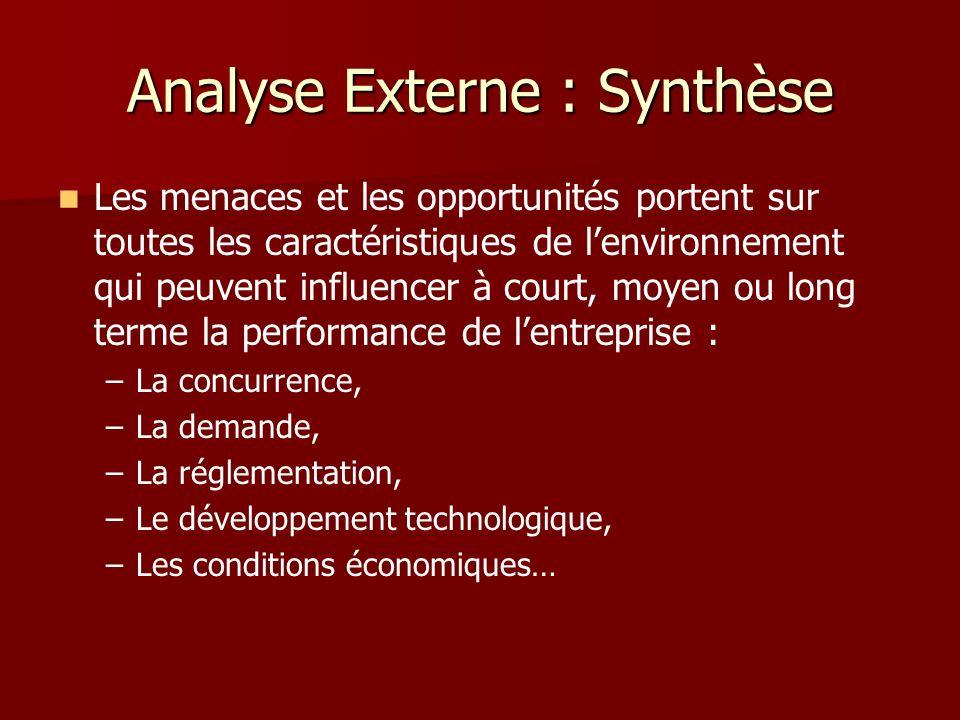 Analyse Externe : Synthèse Les menaces et les opportunités portent sur toutes les caractéristiques de lenvironnement qui peuvent influencer à court, m
